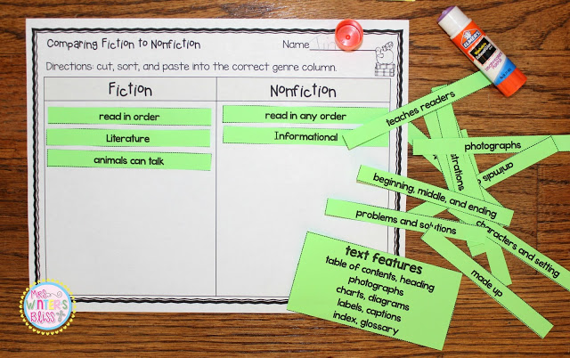 Comparing Fiction and Nonfiction - Do your students need help understanding the differences between fiction vs nonfiction texts? These printables are perfect for making an anchor chart for your classroom as your students are learning to distinguish between fiction and nonfiction.