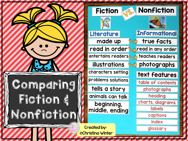 Fiction Vs Nonfiction Teaching Ideas Mrs Winters Bliss