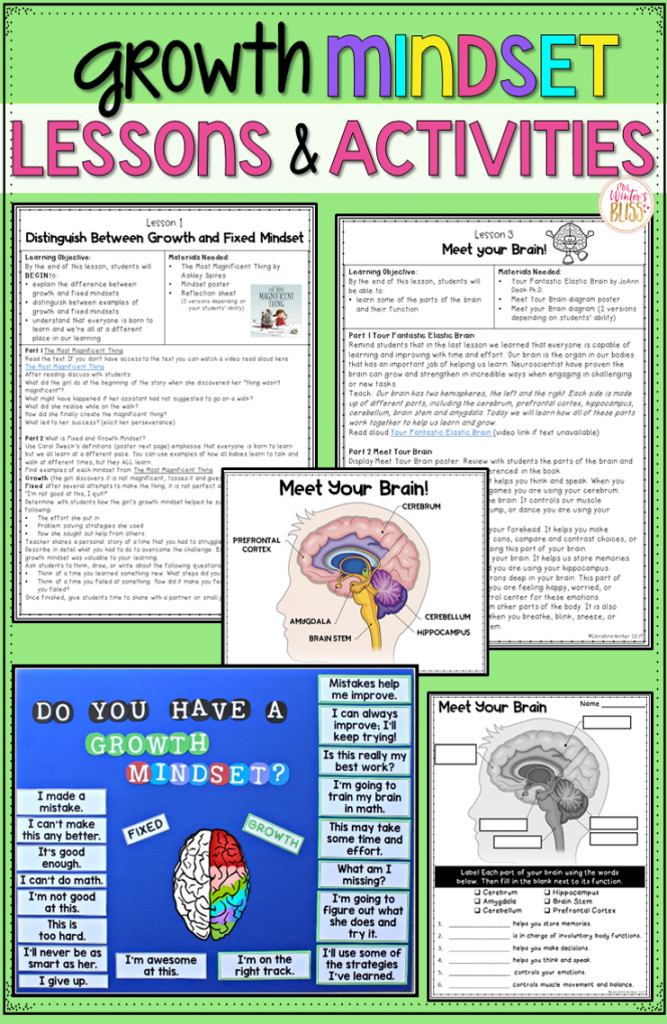 Growth Mindset Lessons and Activities
