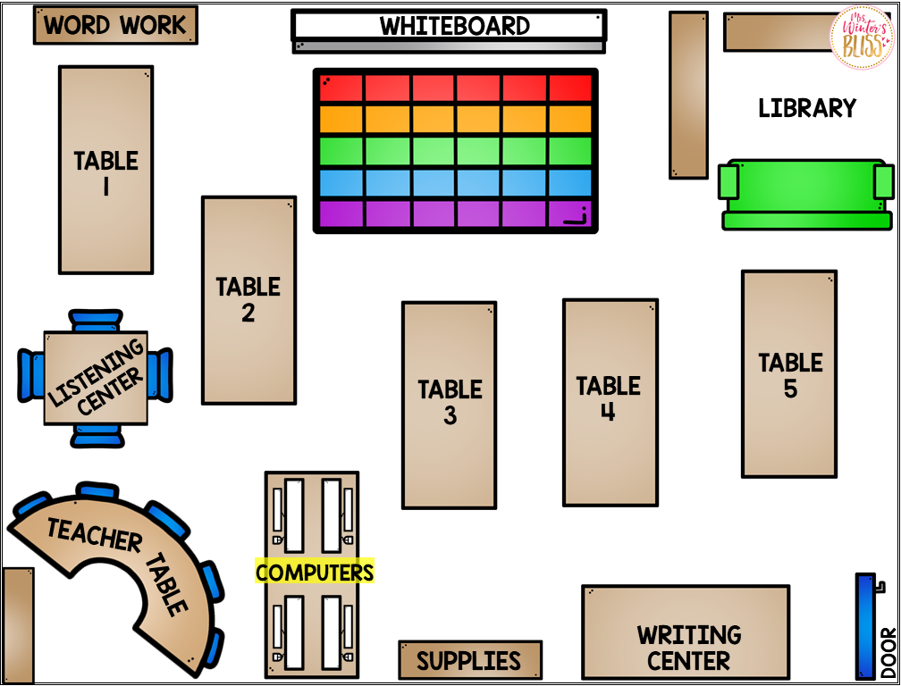 classroom set up diagram