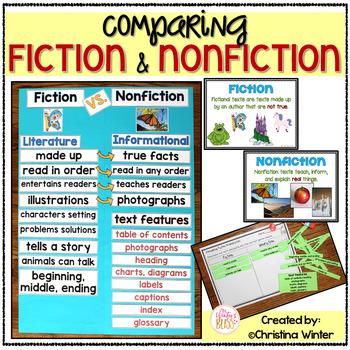 fiction vs nonfiction game